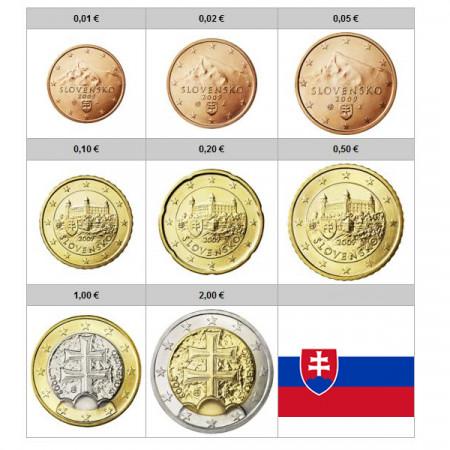 2016 * Series 8 Coins Euro SLOVAKIA BU