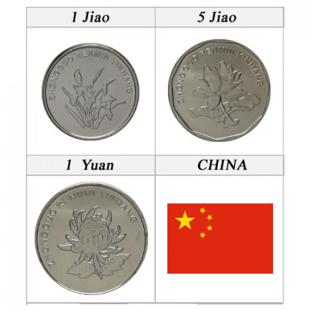 """2019 * Series 3 Coins China """"New Design"""" UNC"""
