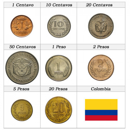 """Mixed Years * Series 8 Coins Colombia """"Pesos"""" UNC"""