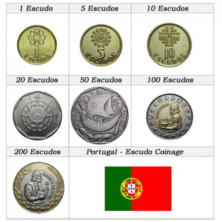 """Mixed Years * Series 7 Coins Portugal """"Escudos"""""""