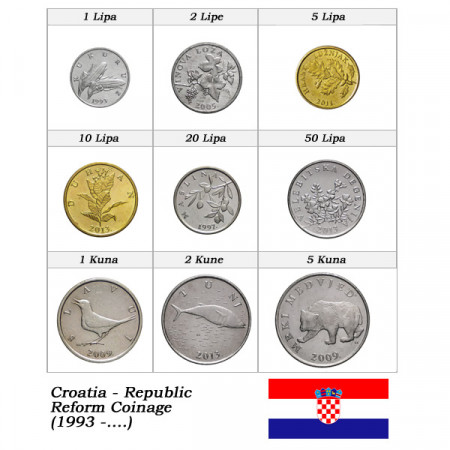 "Mixed Years * Series 9 Coins Croatia ""Kuna"""