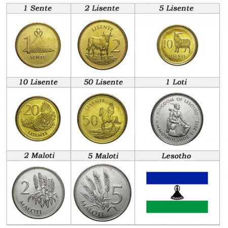 """Mixed Years * Series 8 Coins Lesotho """"Maloti"""" UNC"""