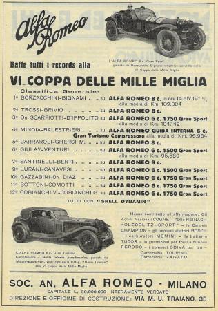 """1932 * Publicité Original """"Alfa Romeo - VI Coppa Delle Mille Miglia"""" dans Passepartout"""