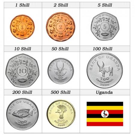 Ans Divers * Série 8 pièces Shilling Ouganda