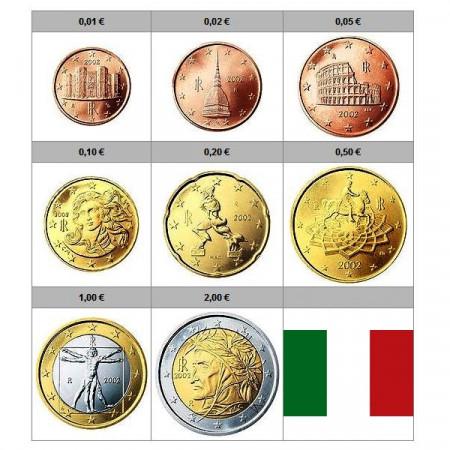 2021 * Série 8 Pièces Euro ITALIE BU