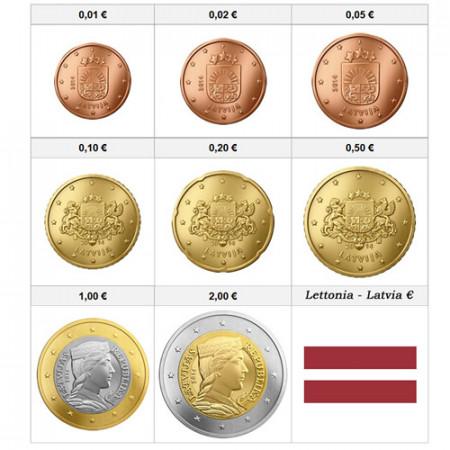 2016 * Série 8 Pièces Euro LETTONIE FDC