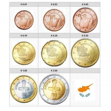 2019 * Serie 8 Monedas Euro CHIPRE UNC