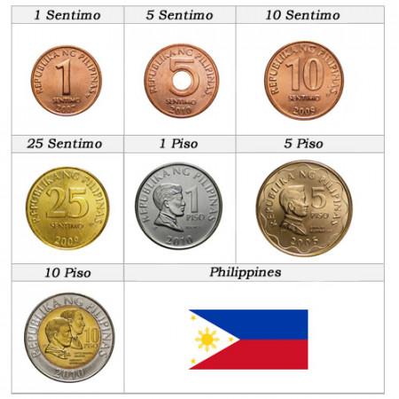 Años Mixto * Serie 7 monedas Filipinas