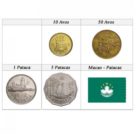"Años Mixto * Serie 4 Monedas Macao ""Patacas"" MBC-CIRC"